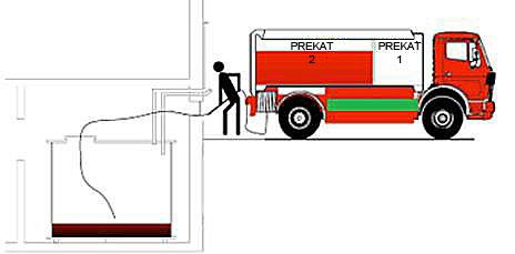 EKOTEH - čiščenje rezervoarjev